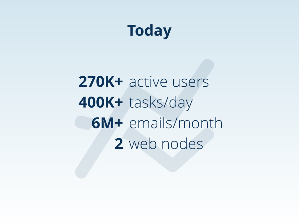 270K+ 400K+ 6M+ 2 active users tasks/day emails...