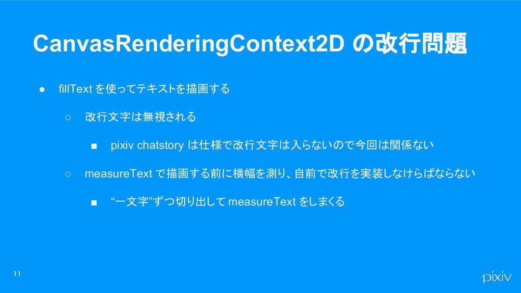 ● fillText を使ってテキストを描画する ○ 改行文字は無視される ■ pixiv c...