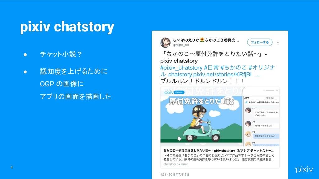 ● チャット小説? ● 認知度を上げるために OGP の画像に アプリの画面を描画した 4 p...