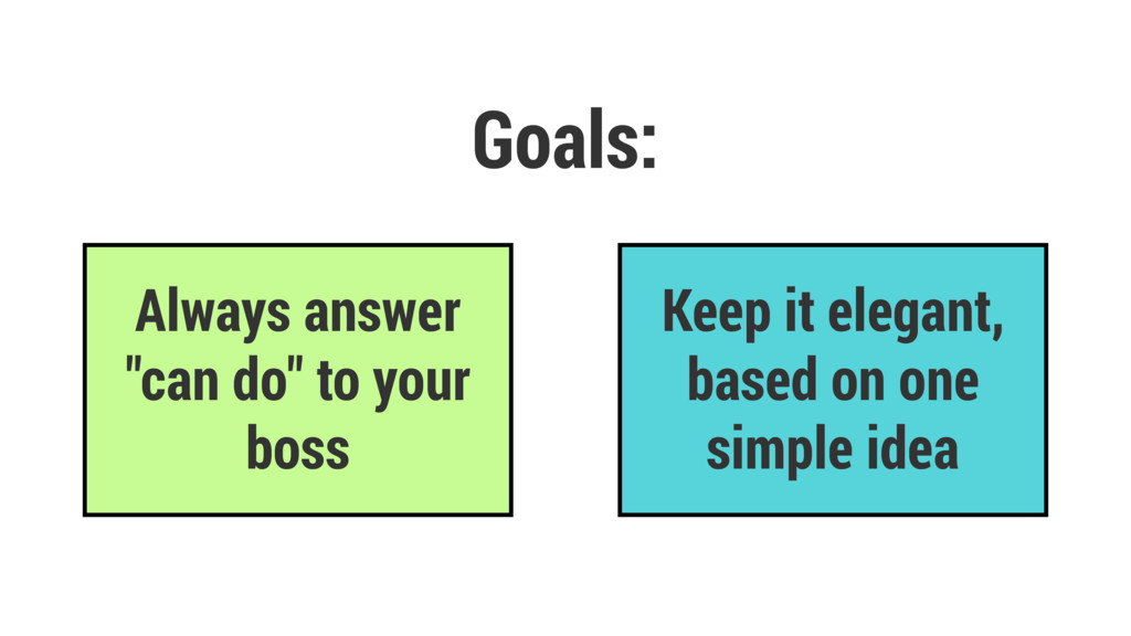 """Goals: Always answer """"can do"""" to your boss Ke..."""