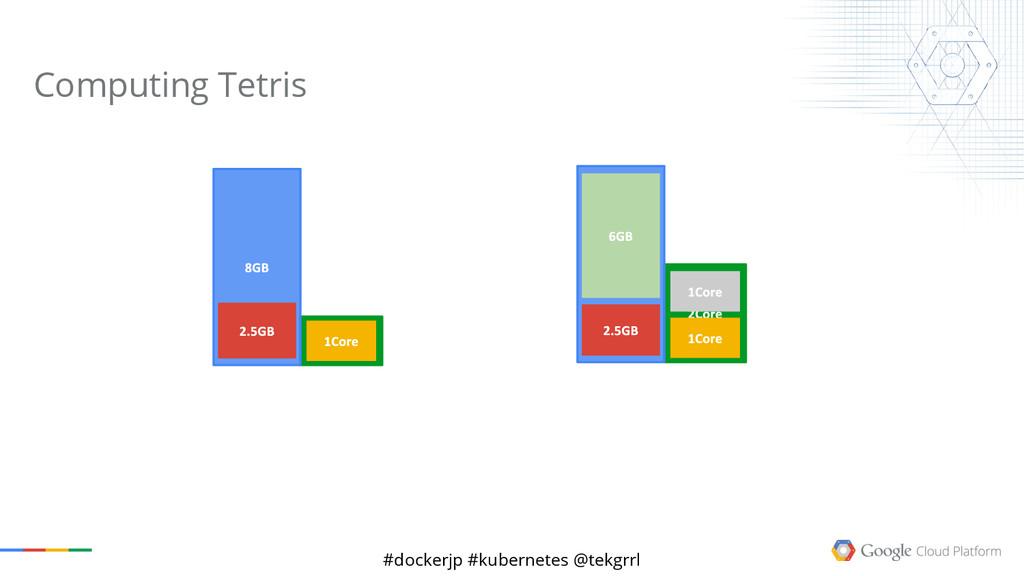 #dockerjp #kubernetes @tekgrrl Computing Tetris