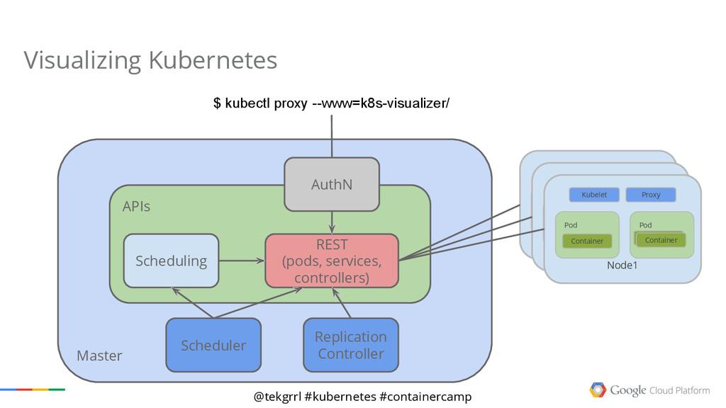@tekgrrl #kubernetes #containercamp Node3 Kubel...