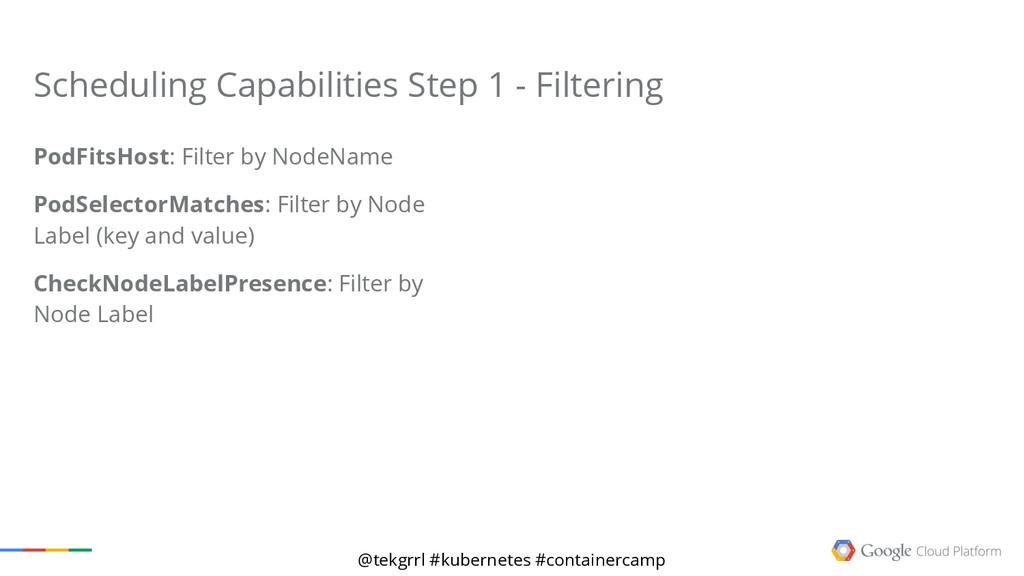 @tekgrrl #kubernetes #containercamp PodFitsHost...