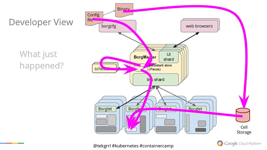 @tekgrrl #kubernetes #containercamp web browser...