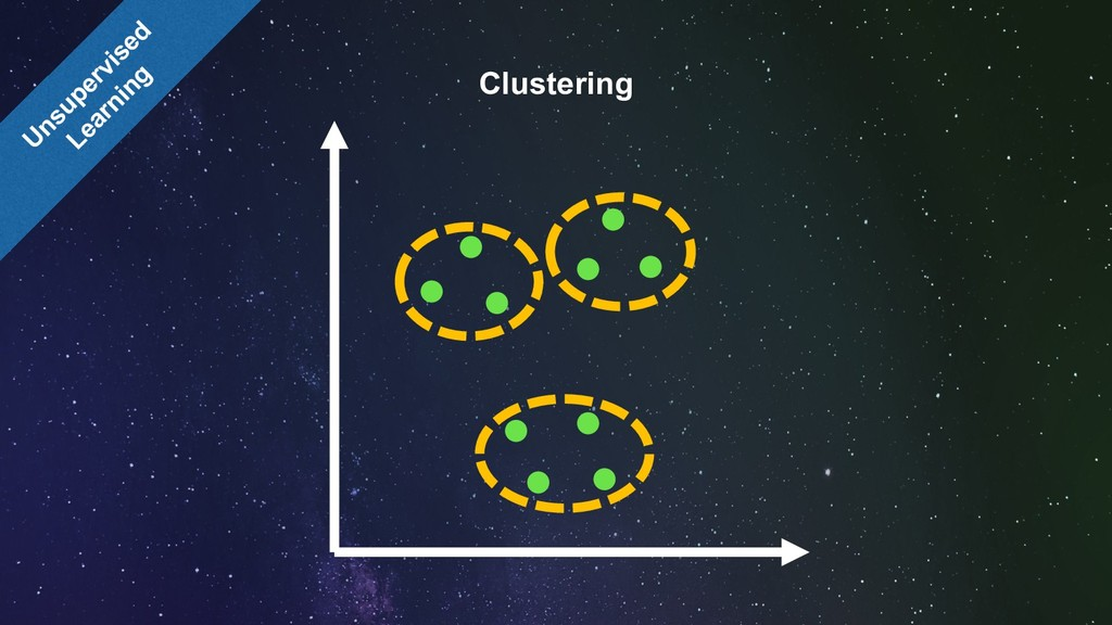 Unsupervised Learning Clustering