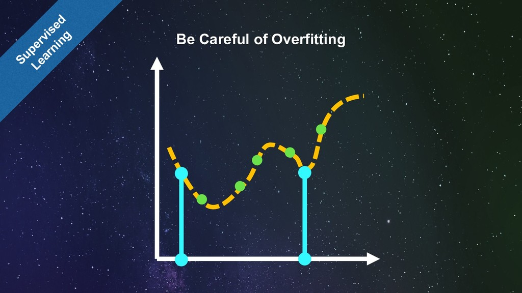 Be Careful of Overfitting Supervised Learning