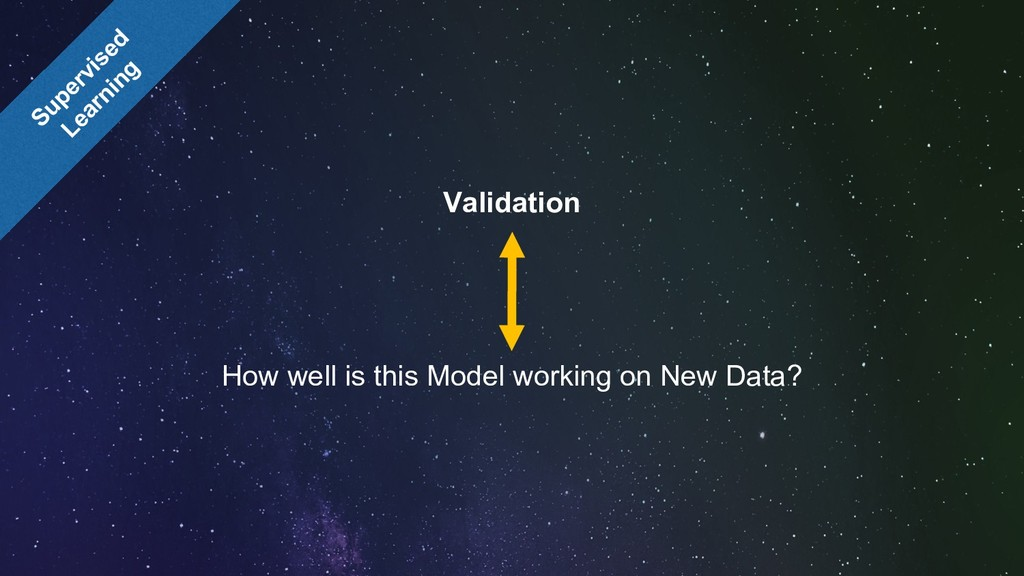 Supervised Learning Validation How well is this...