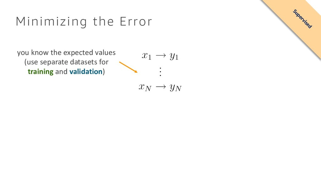 Minimizing the Error you know the expected valu...