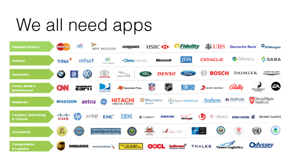 We all need apps