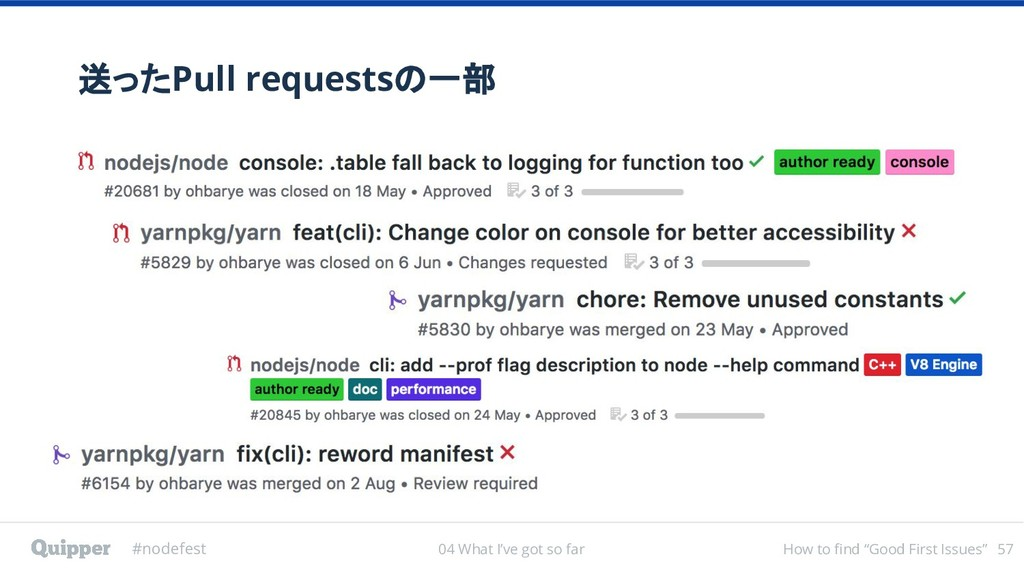 "#nodefest How to find ""Good First Issues"" 送ったPu..."