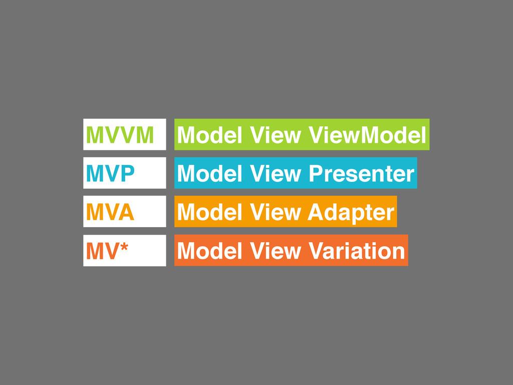 MVVM Model View ViewModel Model View Presenter ...