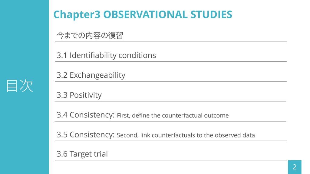 目次 2 3.1 Identifiability conditions 3.3 Positiv...
