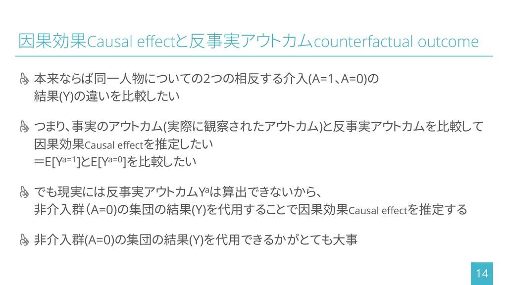 因果効果Causal effectと反事実アウトカムcounterfactual outcom...