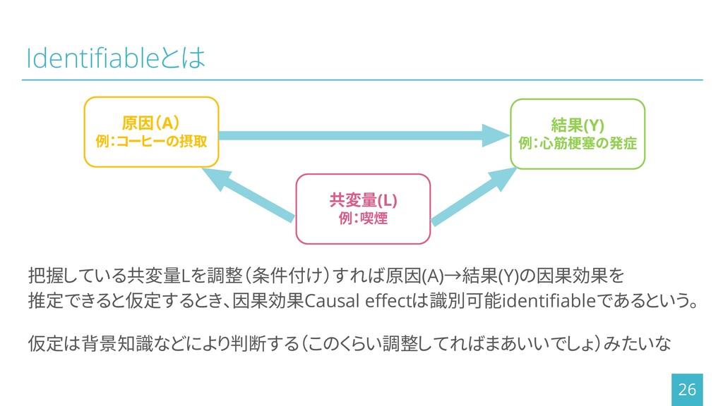Identifiableとは 把握している共変量Lを調整(条件付け)すれば原因(A)→結果(Y...