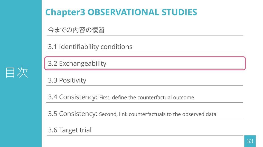 目次 33 3.1 Identifiability conditions 3.3 Positi...