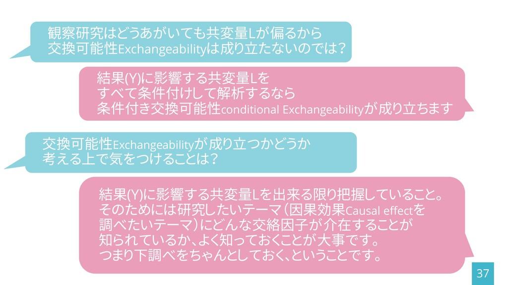 交換可能性Exchangeabilityが成り立つかどうか 考える上で気をつけることは? 37...