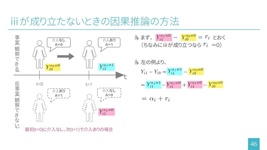 ⅲが成り立たないときの因果推論の方法 46 ┰ まず、 - = とおく (ちなみにⅲが成り立つ...