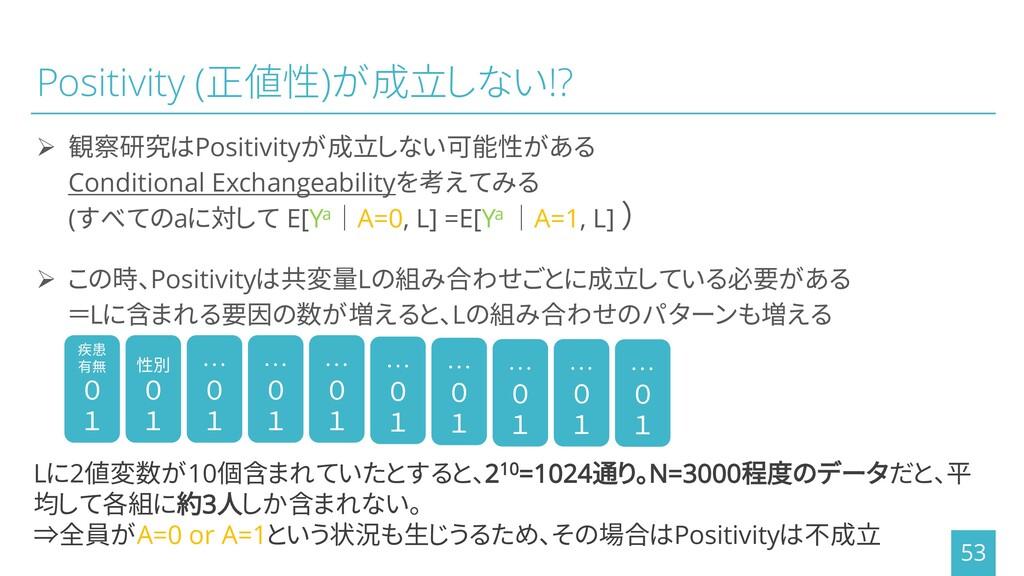 Positivity (正値性)が成立しない!? ➢ 観察研究はPositivityが成立しな...
