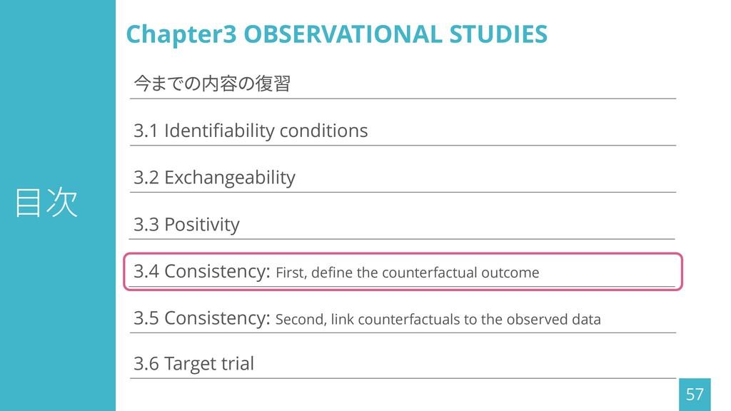 目次 57 3.1 Identifiability conditions 3.3 Positi...