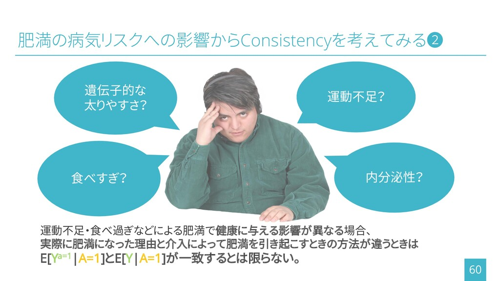 肥満の病気リスクへの影響からConsistencyを考えてみる❷ 60 遺伝子的な 太りやすさ...