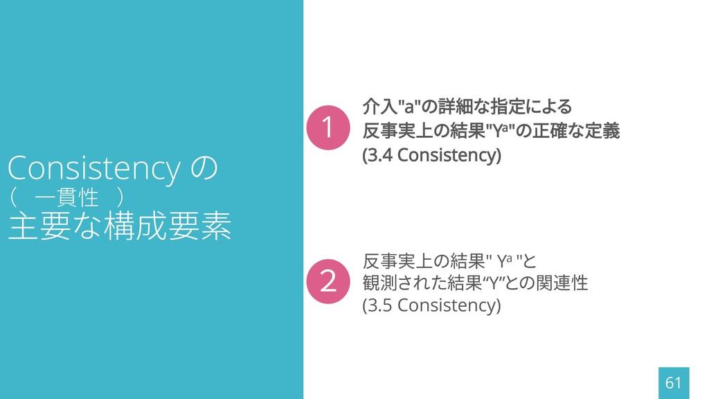 "2 1 Consistency の ( 一貫性 ) 主要な構成要素 61 反事実上の結果"" Y..."