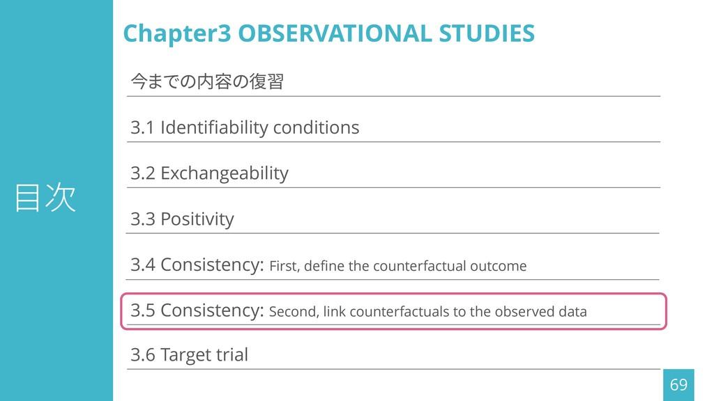 目次 69 3.1 Identifiability conditions 3.3 Positi...
