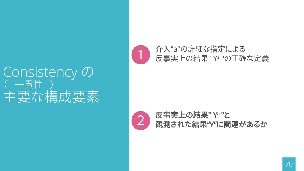 "2 1 Consistency の ( 一貫性 ) 主要な構成要素 70 反事実上の結果"" Y..."
