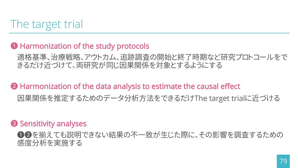 The target trial 適格基準、治療戦略、アウトカム、追跡調査の開始と終了時期など...
