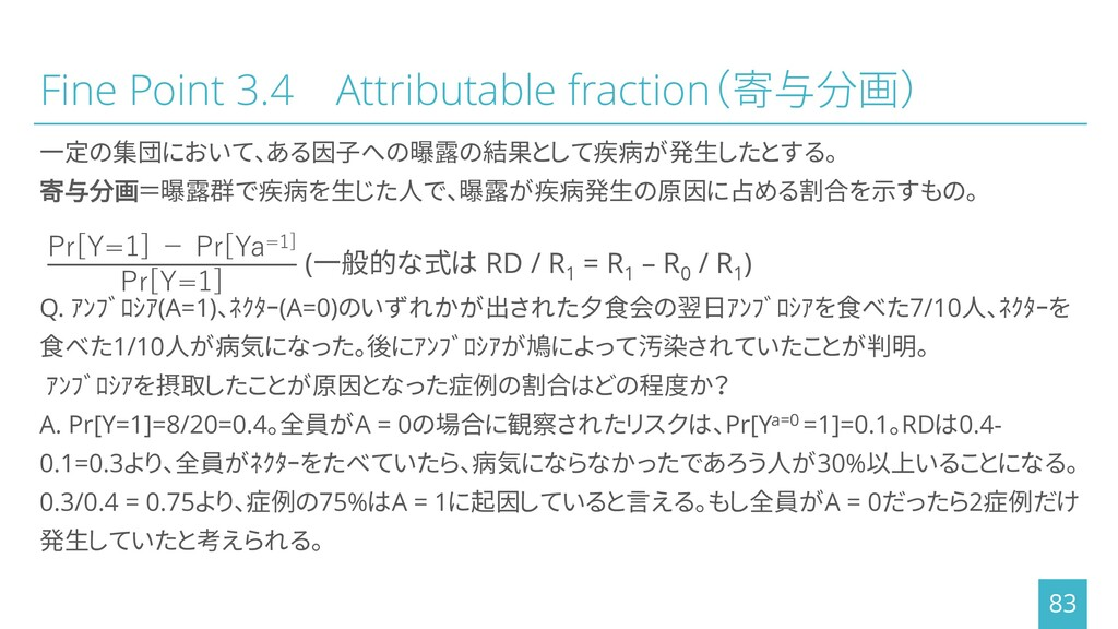 Fine Point 3.4 Attributable fraction(寄与分画) 一定の集...