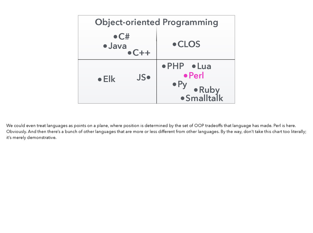 Perl Object-oriented Programming Ruby Py PHP C#...