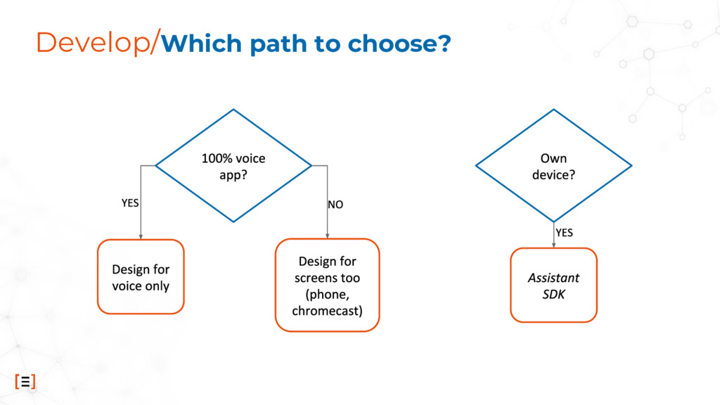 Develop/Which path to choose?