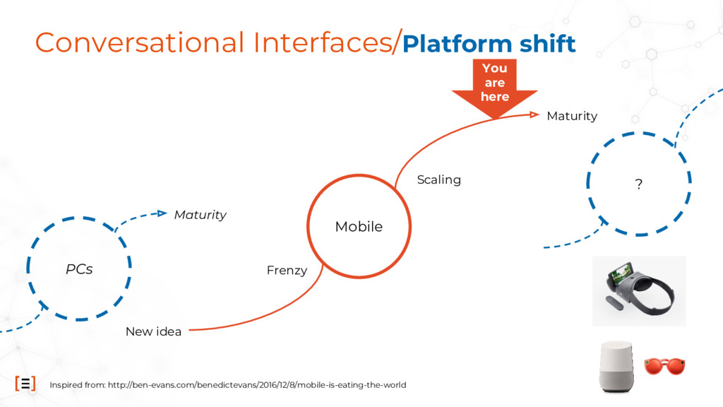 Conversational Interfaces/Platform shift Mobile...
