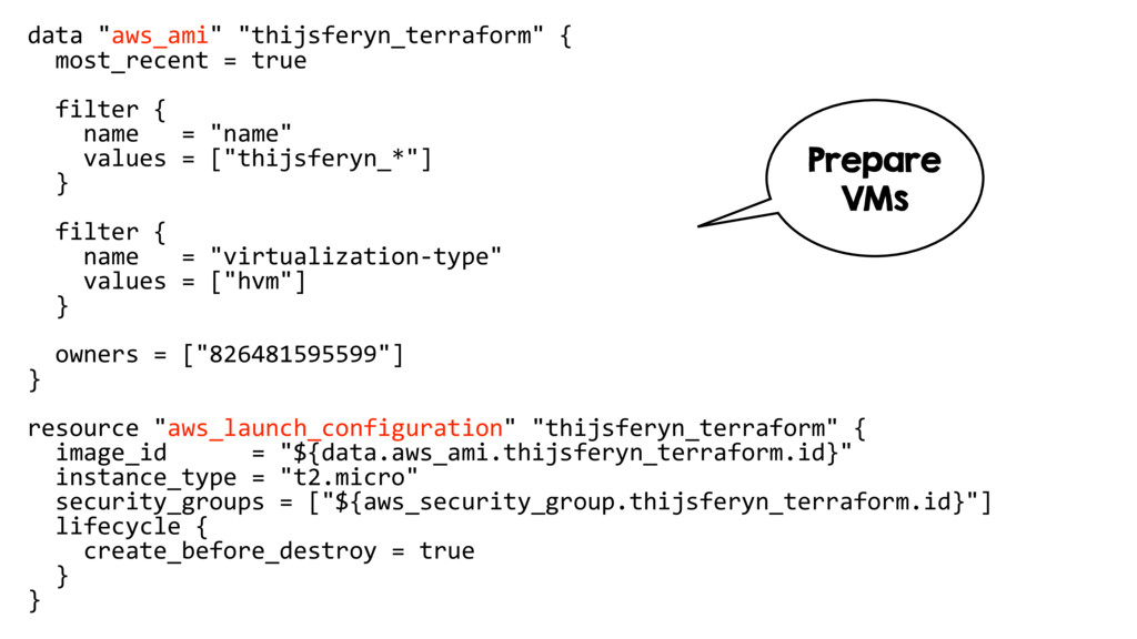 "data ""aws_ami"" ""thijsferyn_terraform"" { most_re..."