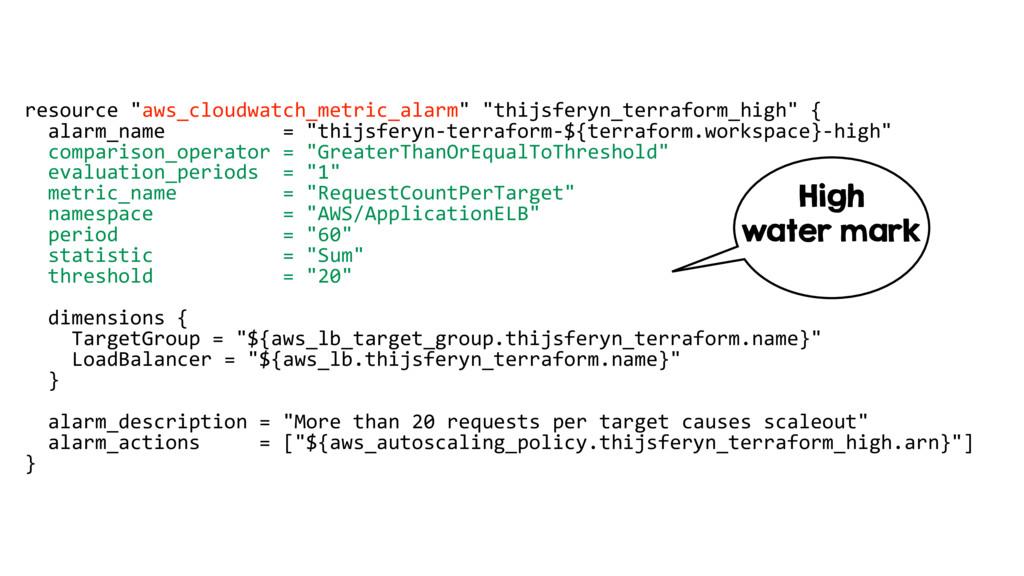 "resource ""aws_cloudwatch_metric_alarm"" ""thijsfe..."
