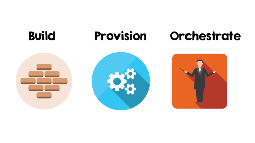 Build Provision Orchestrate