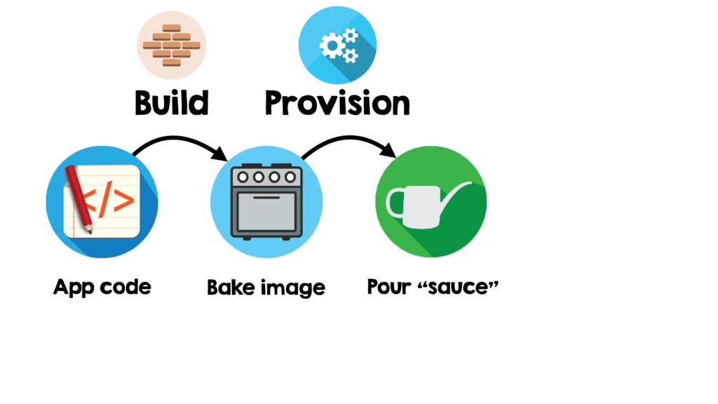 """App code Provision Bake image Pour """"sauce"""" Build"""
