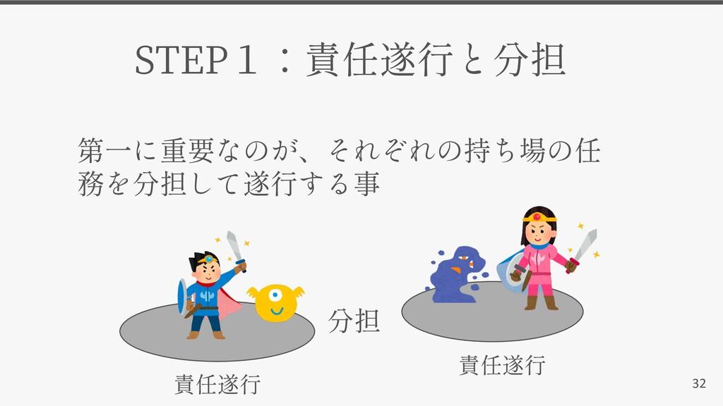 32 STEP