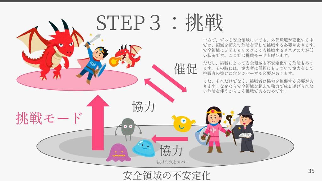 35 STEP