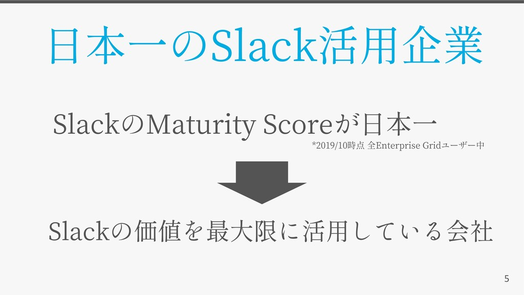 5 Slack Maturity Score *2019/10 Enterprise Grid...