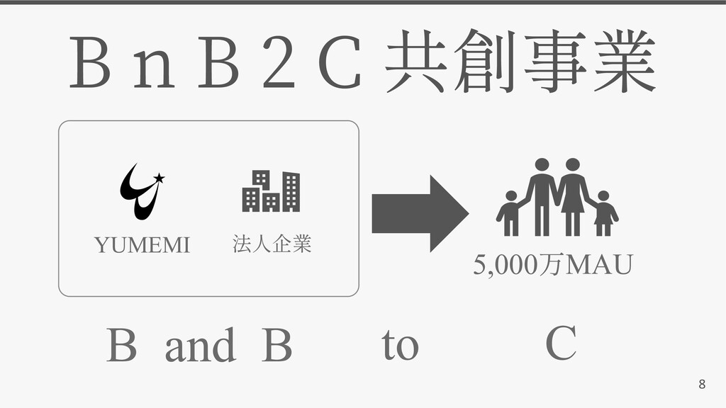 B n B 2 C 8 5,000 MAU YUMEMI B and B to C