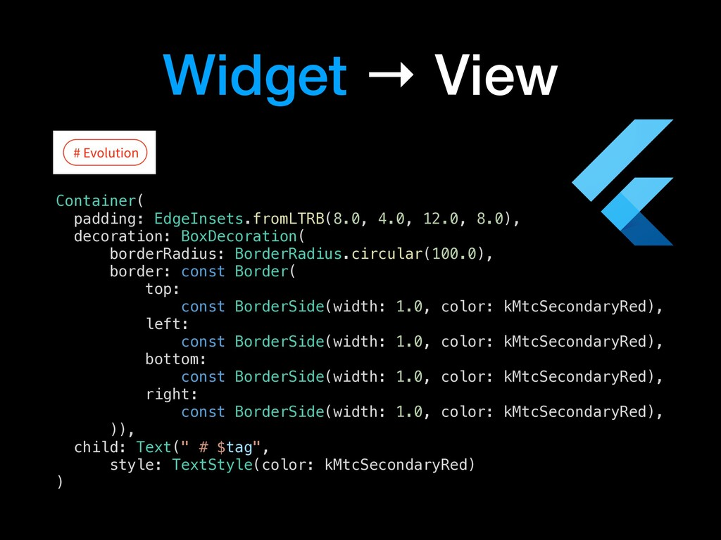 Widget → View Container( padding: EdgeInsets.fr...