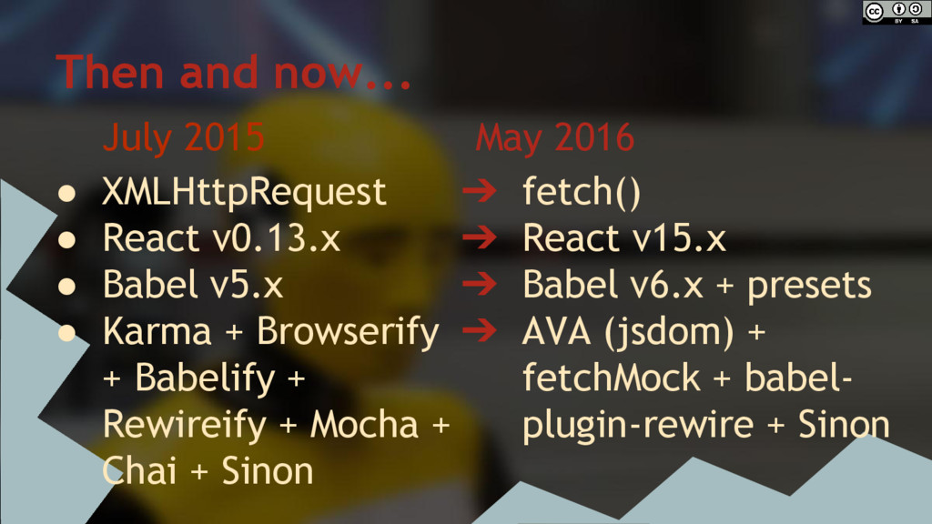 July 2015 ● XMLHttpRequest ● React v0.13.x ● Ba...