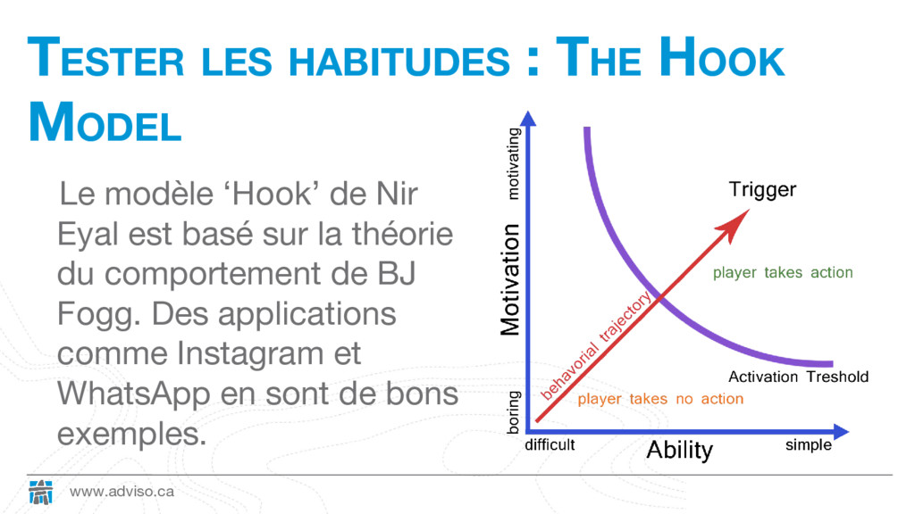www.adviso.ca TESTER LES HABITUDES : THE HOOK M...