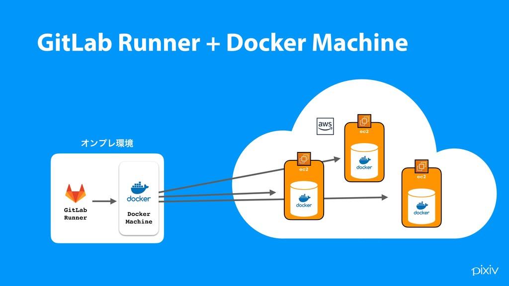 GitLab Runner + Docker Machine GitLab Runner Do...