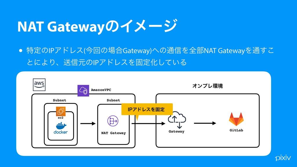 • ಛఆͷIPΞυϨε(ࠓճͷ߹Gateway)ͷ௨৴Λશ෦NAT GatewayΛ௨͢͜...