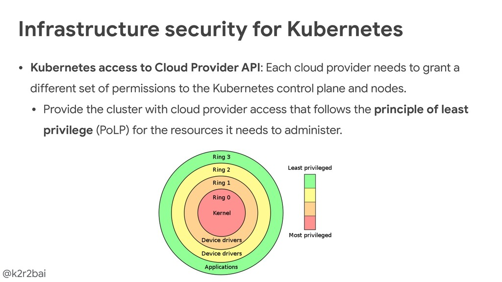 @k2r2bai • Kubernetes access to Cloud Provider ...