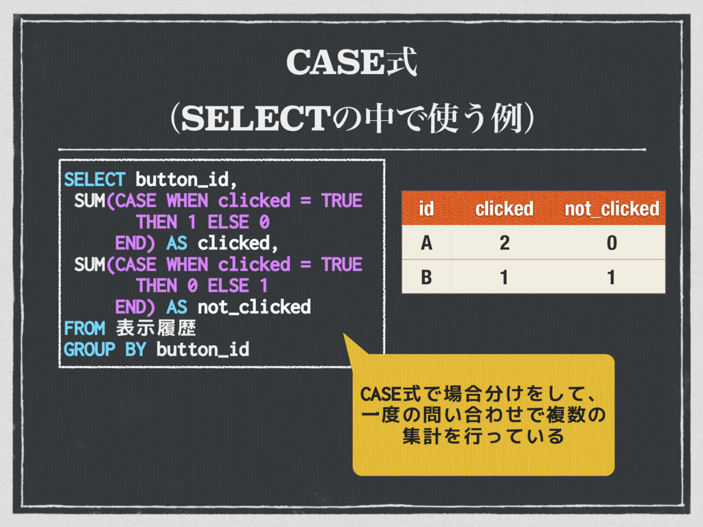 CASEࣜ ʢSELECTͷதͰ͏ྫʣ SELECT button_id, SUM(CASE...