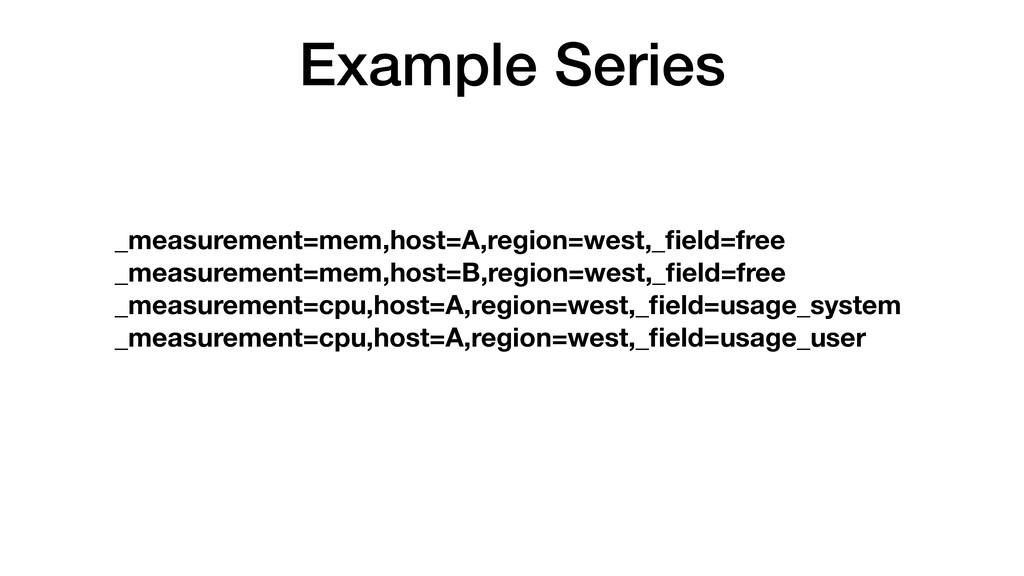 Example Series _measurement=mem,host=A,region=w...