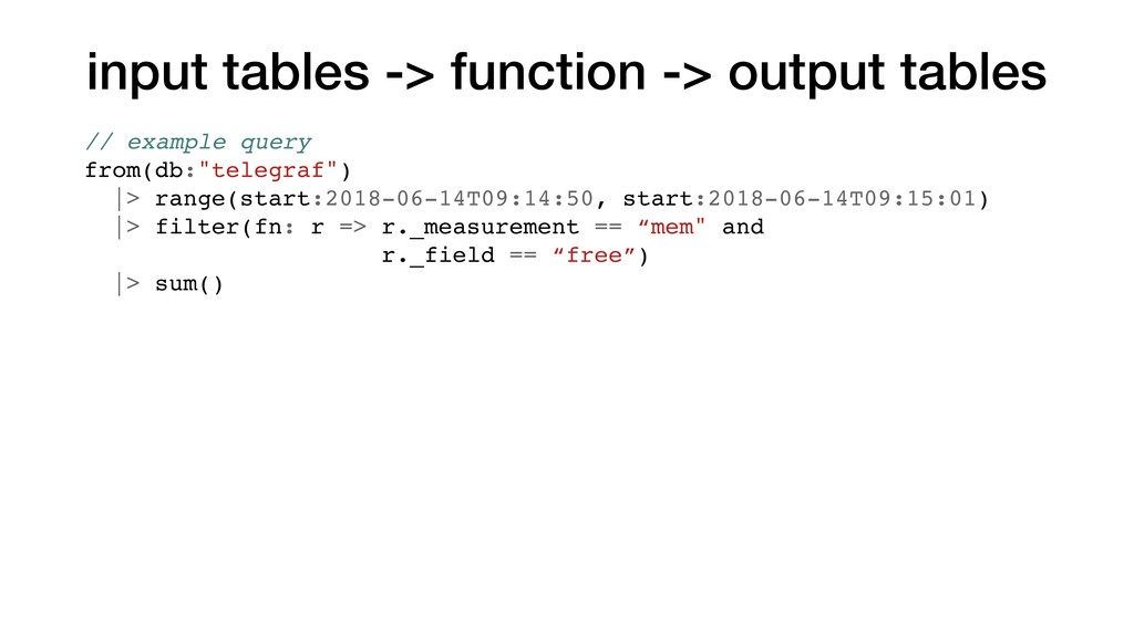 input tables -> function -> output tables // ex...