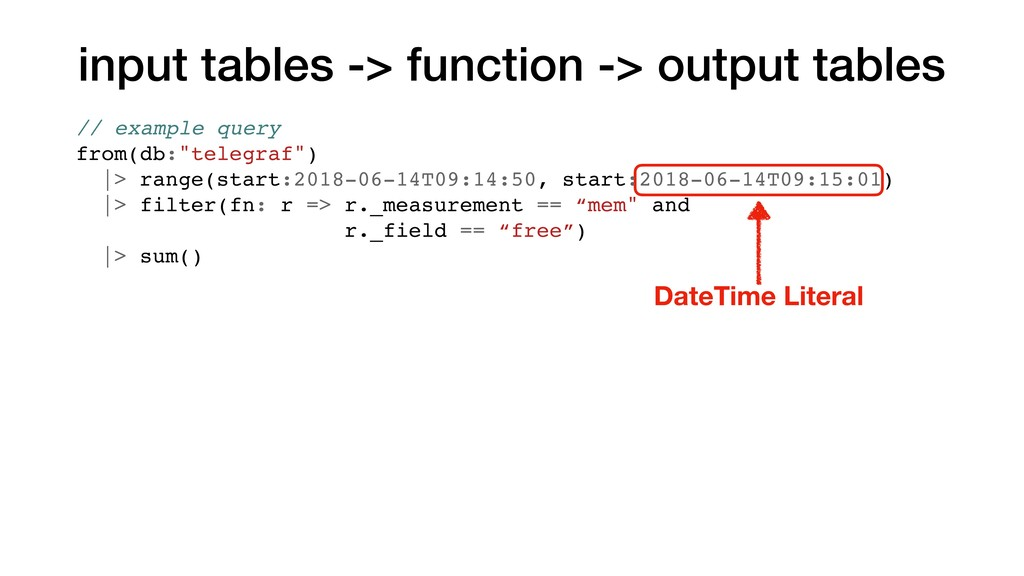 input tables -> function -> output tables DateT...